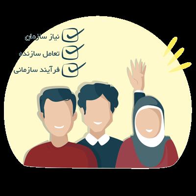 دوره های سازمان محور مدرسه اشتغال شریف